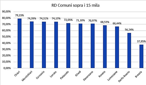 rd (1) (002)